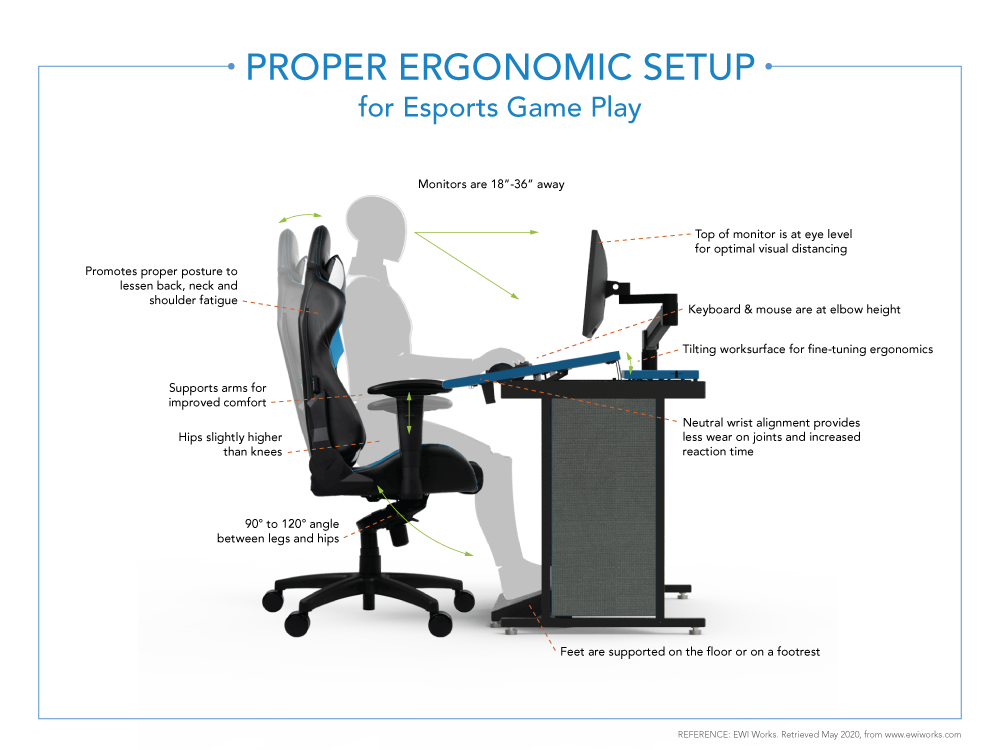 Esports Shadow Desk